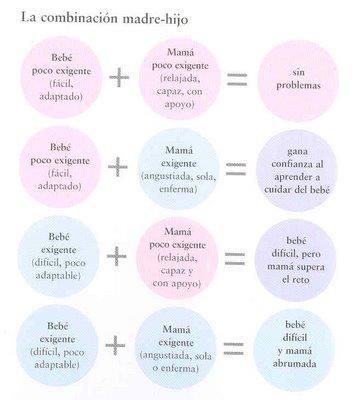 combinacion_madre_hijo