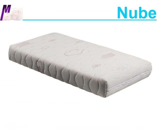 nube1-620x620