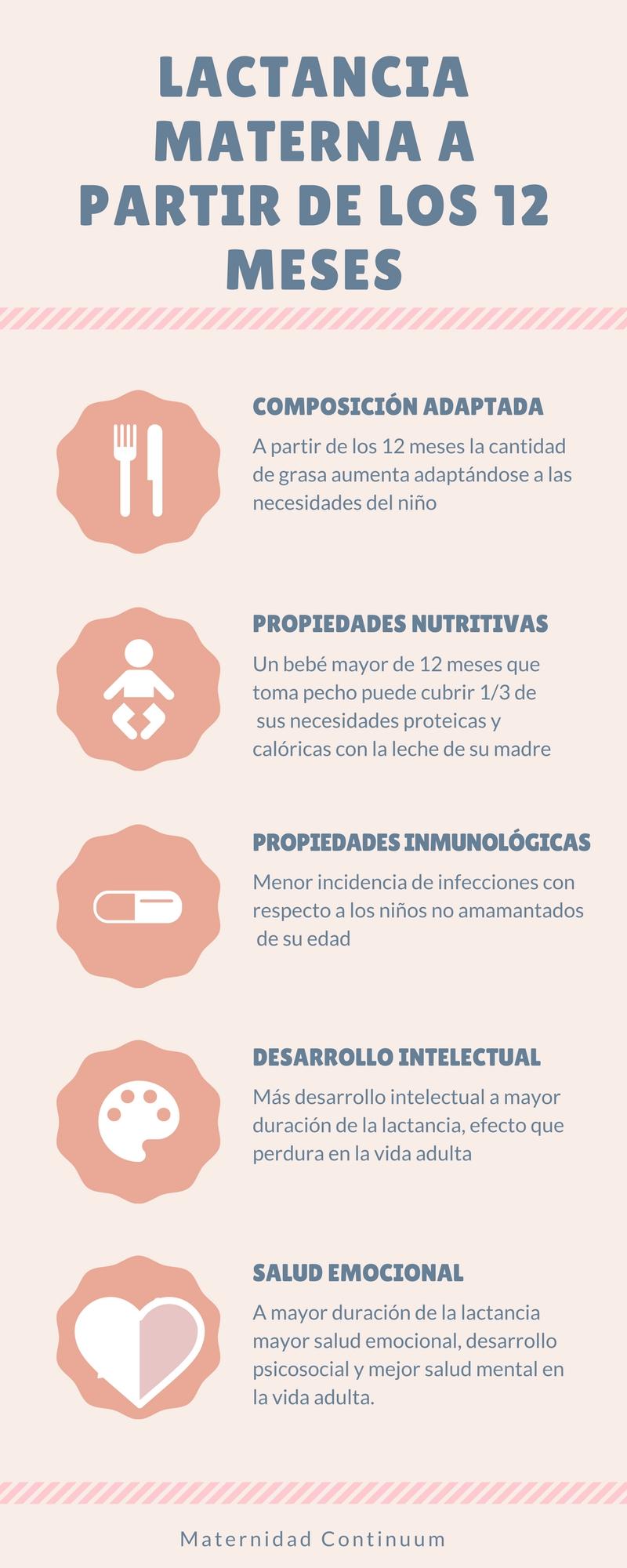 Infografía: lactancia materna después de 12 meses