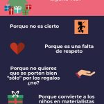 Infografía: ¿por qué no amenazar sin regalos a los niños «si no se portan bien»?