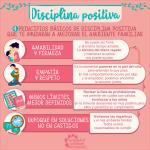 Principios de disciplina positiva: infografía
